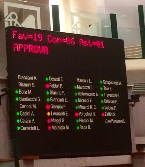 voto-proposta-di-legge-95-obbligo-vaccini